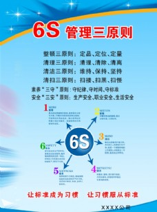 6S管理三原則