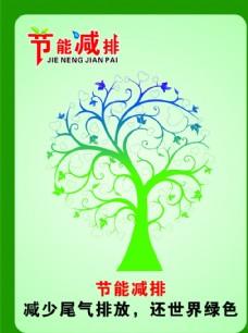环保节能海报