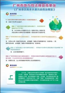 饮用水水源污染防治