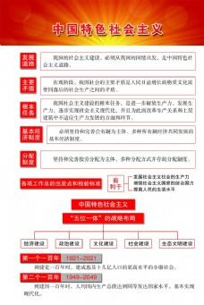 中国特色社会主义五位一体