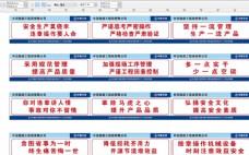 中交一局工地围挡安全宣传标语